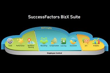 SAP SuccessFactors Nedir? Avantajları Nelerdir?